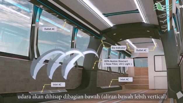 Sirkulasi Udara Bio Smart And Safe Bus Laksana